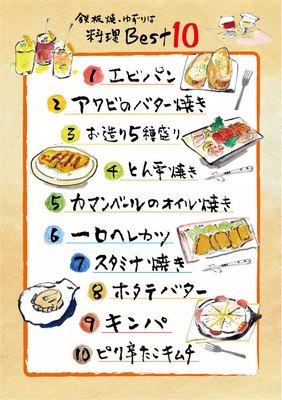 料理ベスト10.jpg