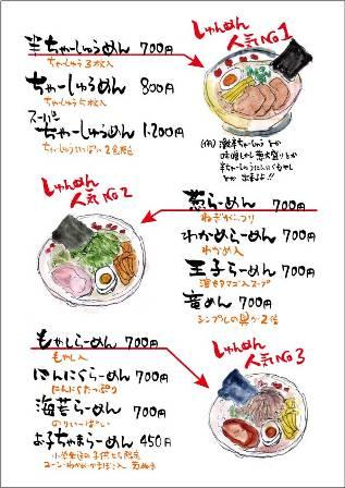 sしゅんめんP1.jpg